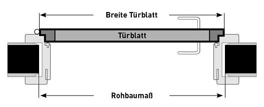 türgrafik