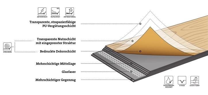 Eiche Oakland Braun J SteinFliesenoptik Compact Vinylboden Stone - Vinylboden fliesenoptik braun