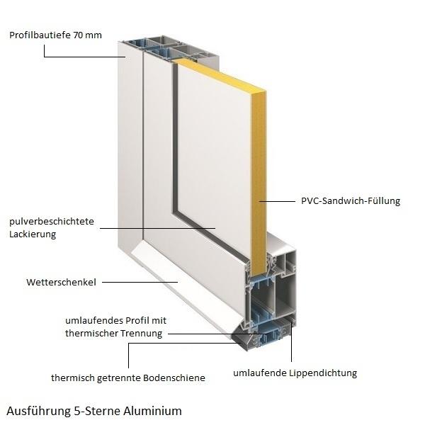 Ht 1146 Aluminium Haustur Mit Glasausschnitt Interio Deinetur De