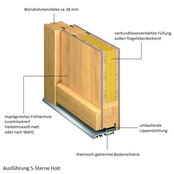 Ht 1121 Holz Haustur Mit Glasausschnitt Interio Deinetur De