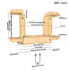 Zeichnung Aufbau einer eleganten Massivholzzarge