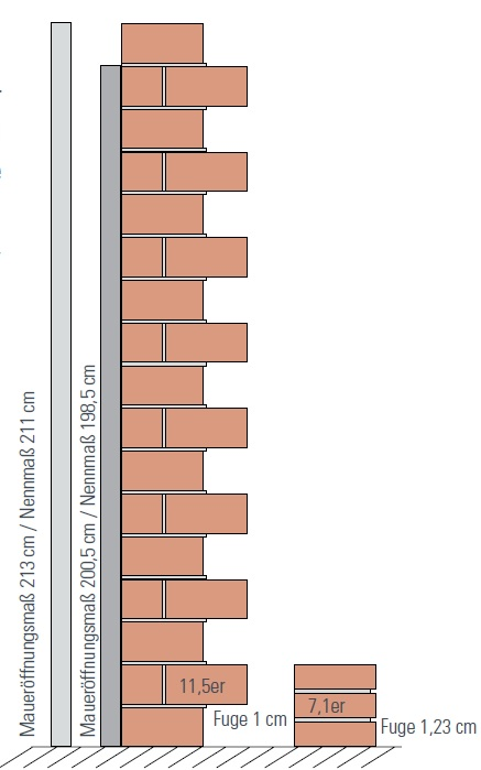 Turbo Innentüren messen | Türen-Wiki Wissen PP02