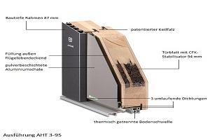 Aufbau von Alu-Holz-Haustüren